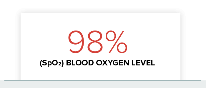 iht blood oxygen
